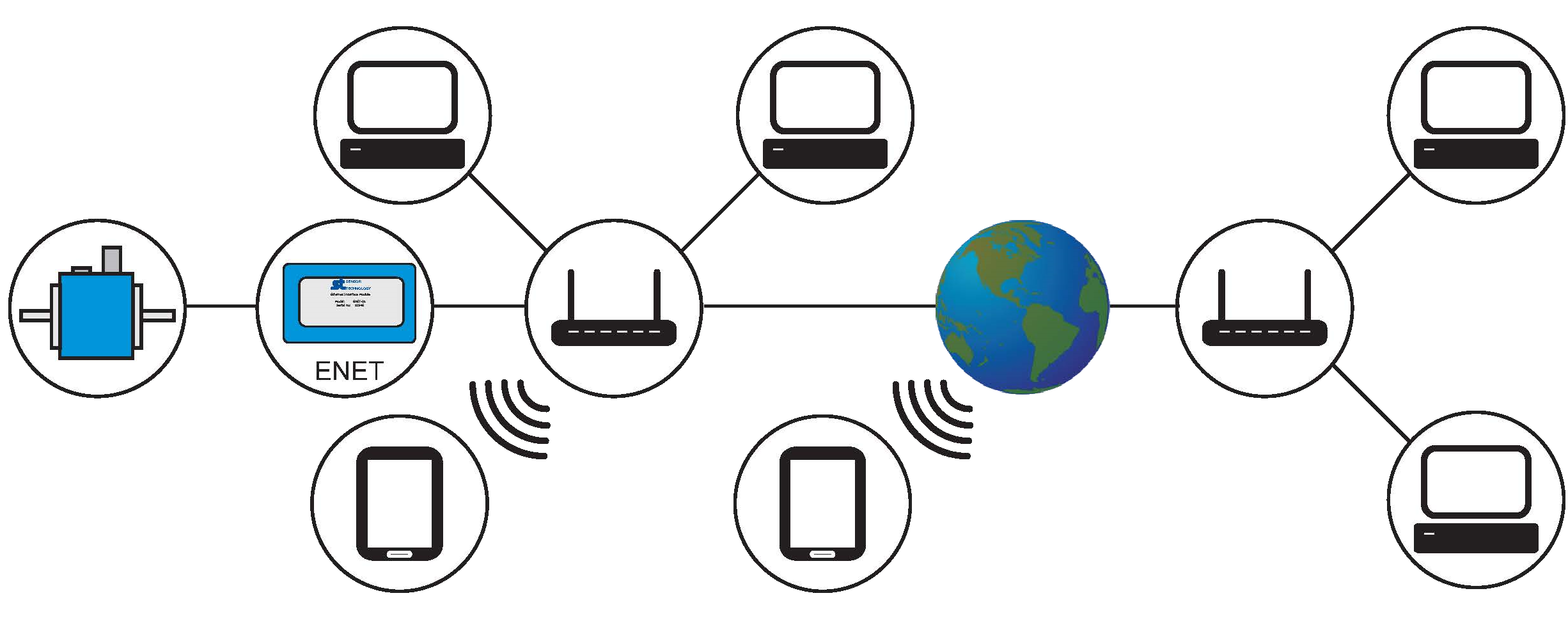 Ethernet schematic